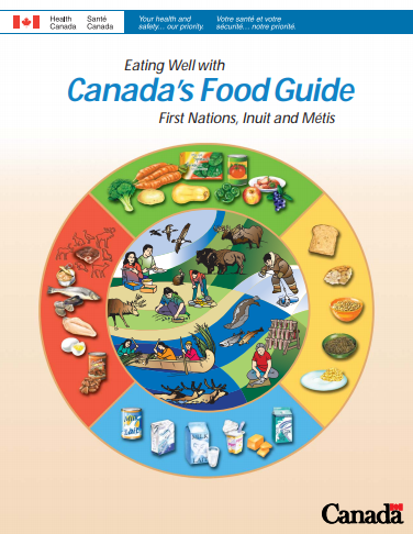 Canada's 2007 Food Guide from Health Canada